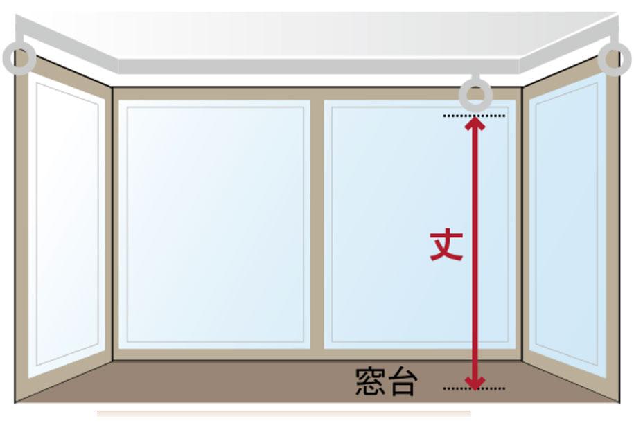 腰窓の場合3