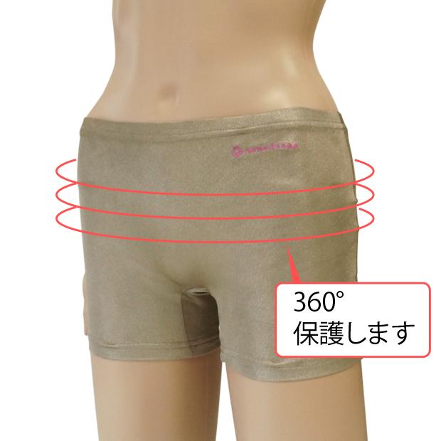 放射電磁波を360°保護します